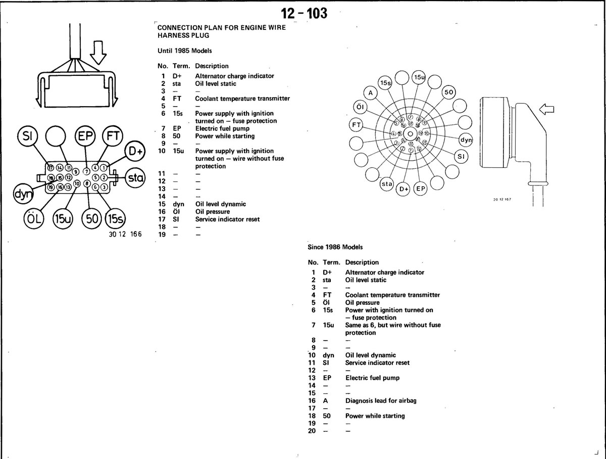 e30 engine wiring example electrical wiring diagram u2022 rh huntervalleyhotels co Meyer E-47 Wiring-Diagram e30 engine wiring harness diagram