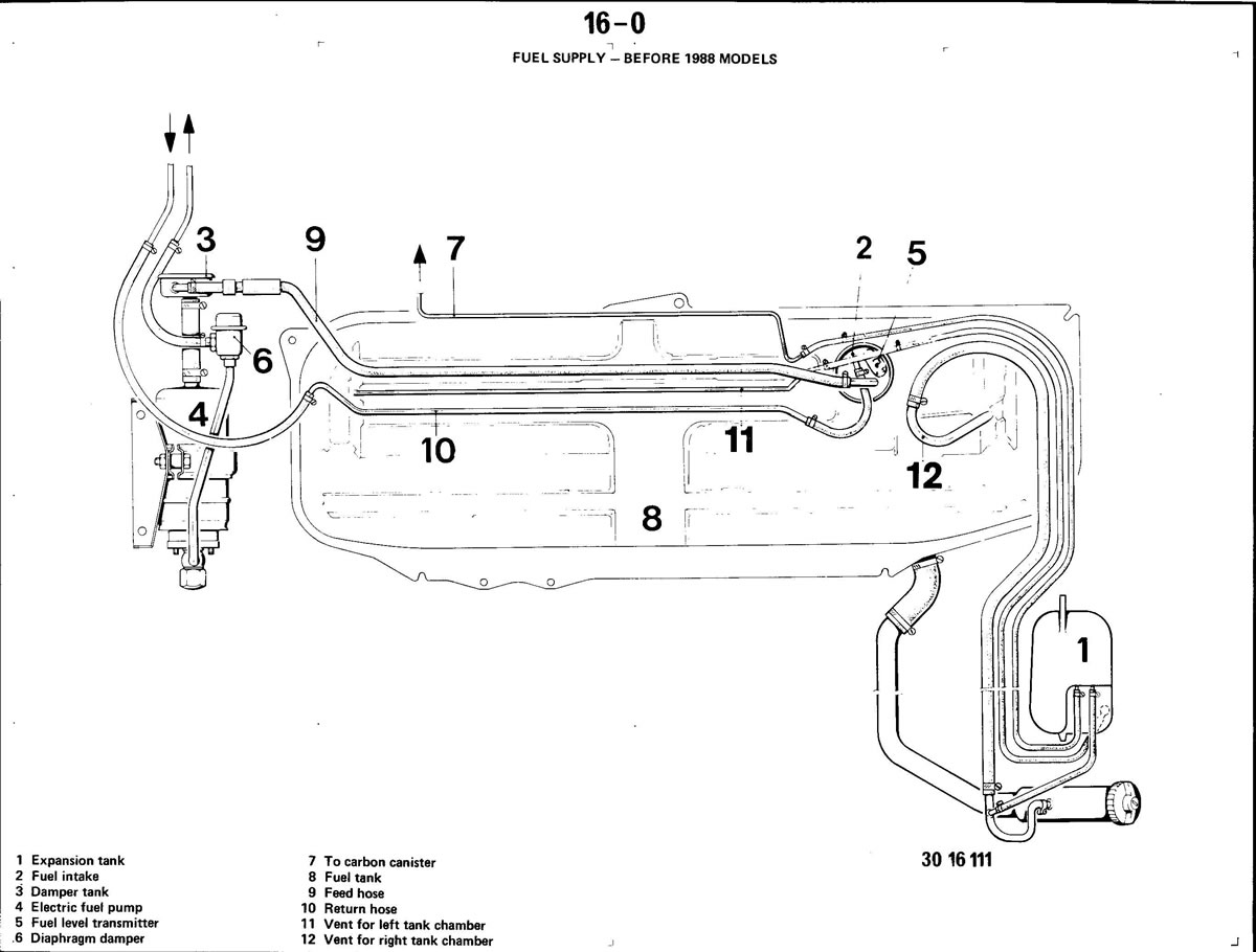 Mercedes r500 fuse box diagram mercedes 190e fuse box for Mercedes benz r500 battery